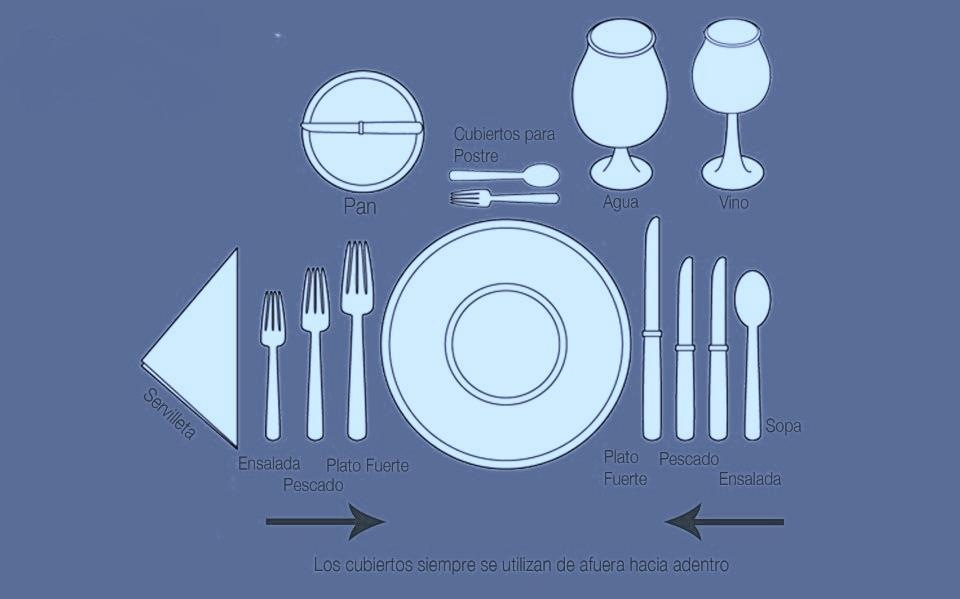 Cubiertos protocolo a la vista for Orden de los cubiertos en la mesa